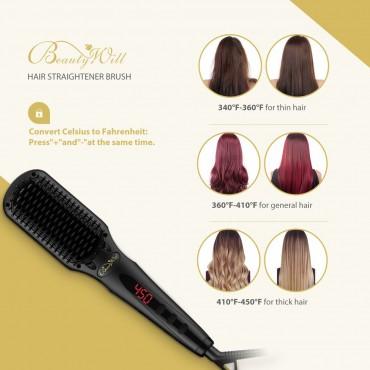 Четка за изправяне на коса BeautyWill s-102