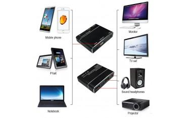 Смарт устройство за споделяне с телевизор, монитор или проектор Screen Mirroring S8 pro