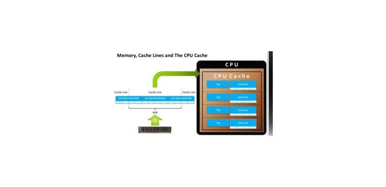 """Cache паметта – най-малкото """"бижу"""" в днешните компютри"""